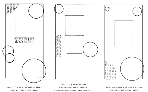 lotsizeconfigurationtrees