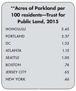 tfpl2015-acresofparkland-100residents